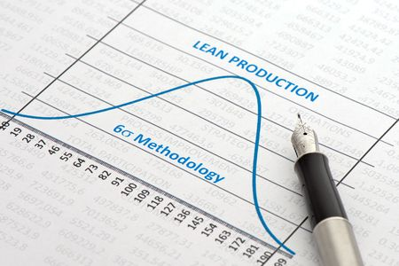 sigma: Efficiency of Lean Production Management is shown by a six sigma curve