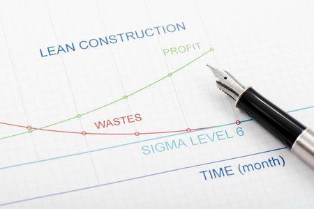 construction management: Efficiency of Lean Construction Management is shown by graphics.