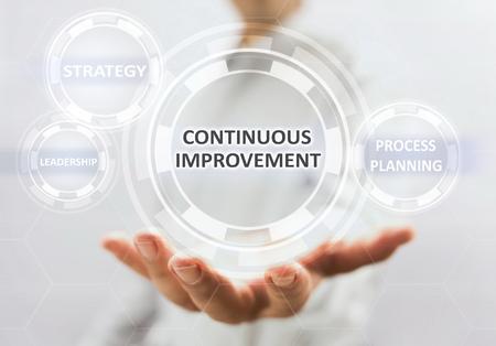 Continuous Improvement Concept On Virtual Screen