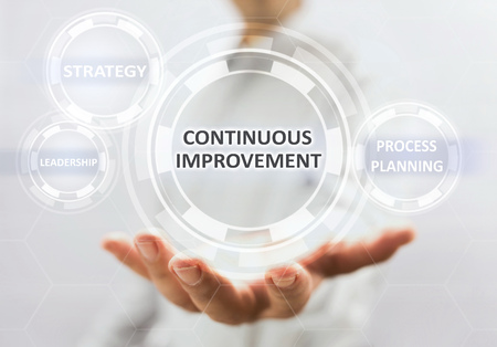 Continuous Improvement Concept On Virtual Screen