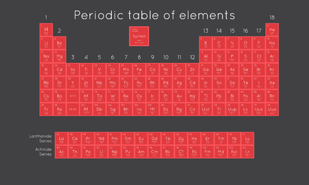 Periodic table of chemical elements simple flat style. Vector illustration