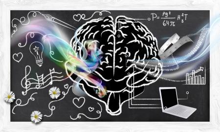 칠판에 오른쪽 및 왼쪽 두뇌를위한 그림 기술 스톡 콘텐츠