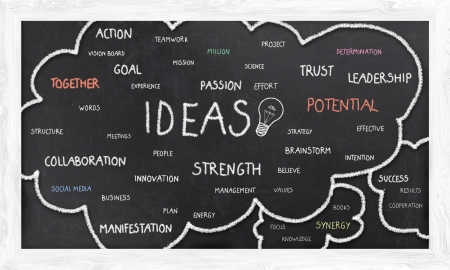 Brainstorm And Positive Words in Blackboard Cloud Stock Photo