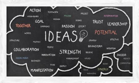 Brainstorm And Positive Words in Blackboard Cloud Stock Photo