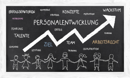 Business Concepts in German on Blackboard with Words and Humans in Illustration