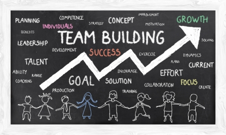 team building: Growth with Team Building on Blackboard