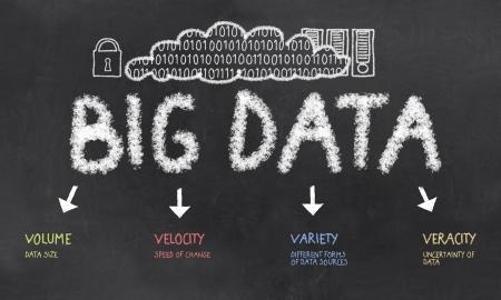 Big Data avec le volume, la vitesse, la variété et la véracité sur un tableau noir