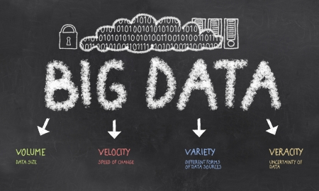 data collection: Big Data with Volume, Velocity, Variety and Veracity on a Blackboard Stock Photo