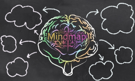 mindmap: Mindmap with a Brain and Empty Clouds Stock Photo