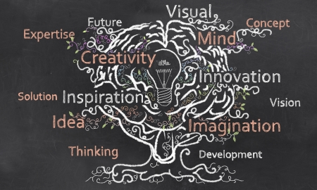 Creativity Grows like a Tree out of a Brain with a Bulp Stock Photo