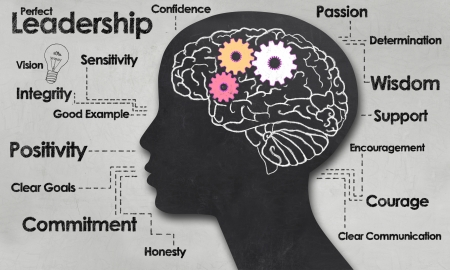 Female Brain and Outline with Positive Words of Leadership Stock Photo
