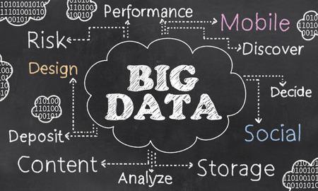 Big Data Words and Clouds on a Blackboard Standard-Bild