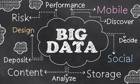 Palabras de datos grandes y de las nubes en una pizarra