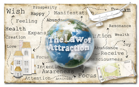 World of Law of Attraction on Old Paper  Stock Photo