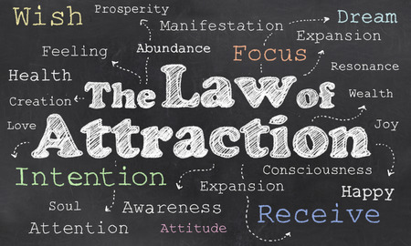 Law of Attraction op Blackboard met Woorden Stockfoto