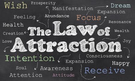 Ley de la atracción en la pizarra con las palabras Foto de archivo - 27883135