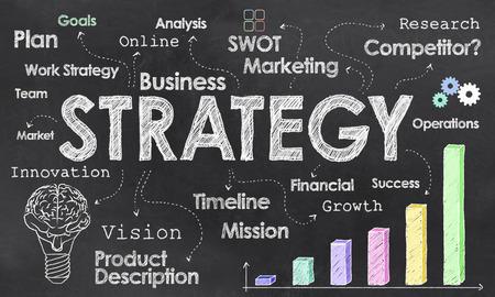 칠판에 분필로 사업 전략의 그림