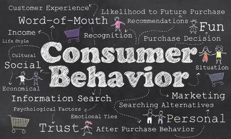 Worte des Verbraucherverhaltens mit Kreide auf Tafel Standard-Bild - 27938126
