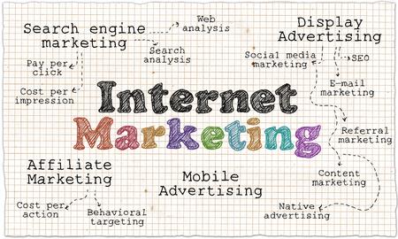 Internetmarketing op wit papier met vierkanten Stockfoto