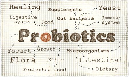 Ilustración sobre probióticos con bolígrafo suave sobre papel viejo