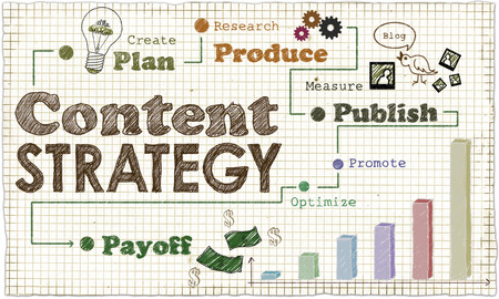 Illustration about Content Marketing Strategy on Blackboard 写真素材