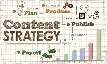 Illustration about Content Marketing Strategy on Blackboard Foto de archivo