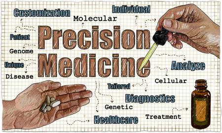 Illustratie met handen, geneeskunde en tekst die Precision Medicine beschrijft