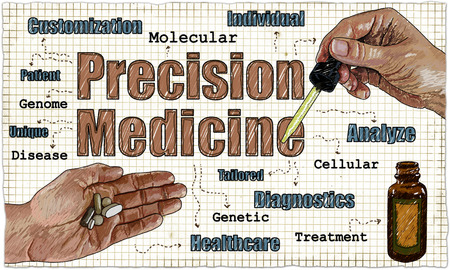 Illustration with Hands, Medicine and Text that describes Precision Medicine