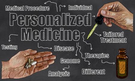 개인화 된 의학을 설명하는 손, 의학 및 텍스트 그림