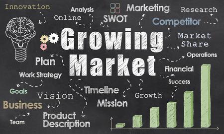Wachsender Markt auf Tafel mit Worten des Geschäfts Standard-Bild - 82800524