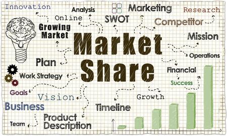 Marktanteil auf altem Papier mit Worten des Geschäfts Standard-Bild - 82800525