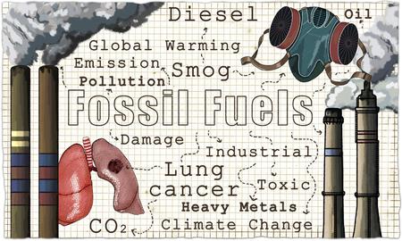 Fossile Brennstoffe, globale Erwärmung und der Preis der schweren Industrie im klassischen Stil veranschaulicht Standard-Bild - 84250406