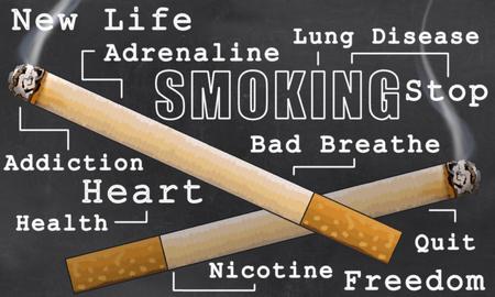 Stoppen Sie das Rauchen auf der Tafel im klassischen Stil Standard-Bild - 84413669
