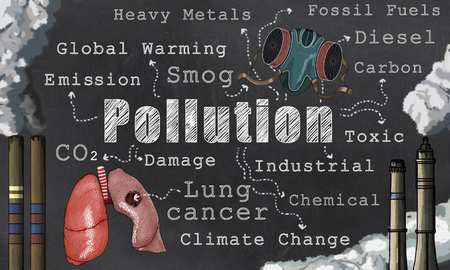 Fossil Fuels, Global Warming and the price of Heavy Industry Pollution illustrated in Classic style