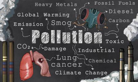 Fossile Brennstoffe, globale Erwärmung und der Preis der schweren Industrie Verschmutzung im klassischen Stil illustriert Standard-Bild - 84413670