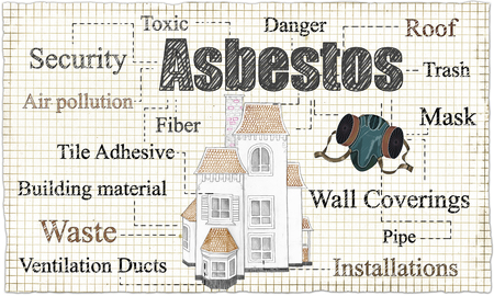 Asbestos illustrated with House and Mask Standard-Bild - 105299528