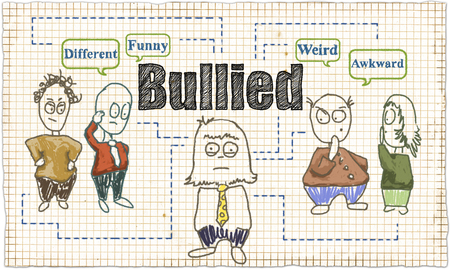 Bullying Theme in Classic Old Drawing Style with Characters who can Picture Adults and Children Standard-Bild - 107575641
