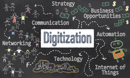 Digitization Strategy on Blackboard illustrated with Words like Networking, Technology, Communication, Internet of Things, Automation and Business Opportunities