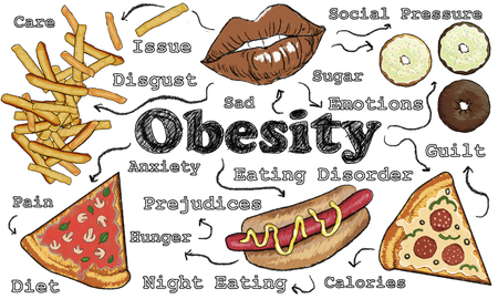 Junk Food and Words of Obesity. Illustrated in classic Drawing Style on a Brown Blackboard
