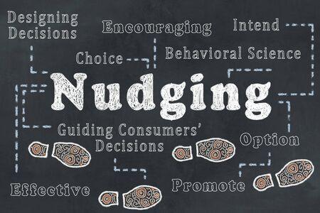 Verhaltensforschung mit Nudging als Tafelzeichnung Standard-Bild