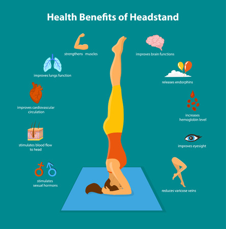 Health Benefits of a Headstand Inforgraphics Vector Illustration. Woman practicing headstand yoga sirsasana pose. human health elements: heart, lungs, skin, hair structure, muscle strength, eyesight, brain, blood cells, varicose veins Vector Illustration