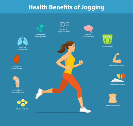 Woman Running Vector Illustration. Benefits of Jogging Exercise infographics. Human Health Objects.