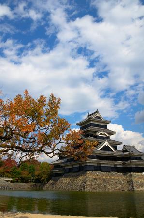 matsumoto: Matsumoto castle Editorial