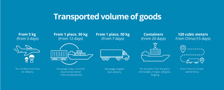 Transported volume of goods icons Infographic, Shipping delivery transportation, Banner teasers with text