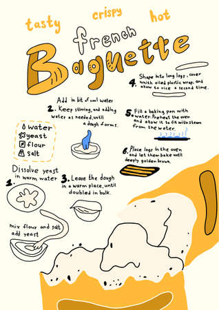 French baguette recipe. Cooking dough Ingredients for bread. Infographic set. Hand drawn sketch. Vector cartoon illustration. Tasty and healthy food.