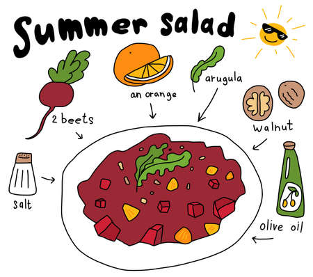Summer beetroot salad recipe. Cooking food Ingredients. Hand drawn sketch. Vector cartoon illustration. Banque d'images - 156025066