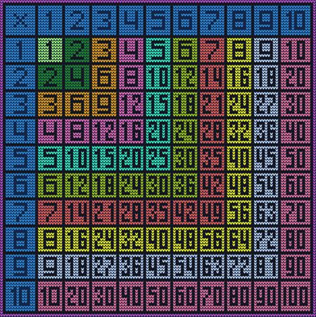 Multiplication table. Knitted fabric. Pattern for knitting. Suitable for decorating childrens clothing. Print for school supplies.