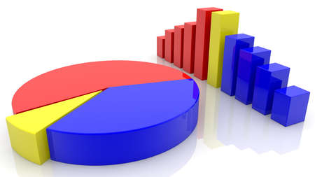 Business bar chart and pie chart