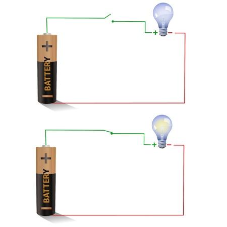 전기 회로 열기 보여주는 폐쇄는 전구와 배터리를 사용하는 스위치 스톡 콘텐츠