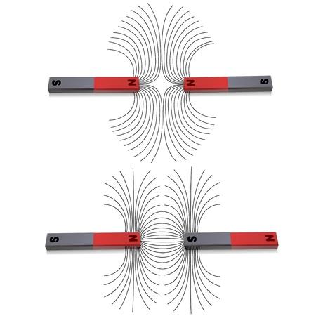 La atracción y la maledicencia entre los polos magnéticos